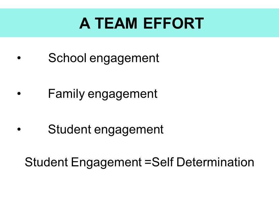 School engagement Family engagement Student engagement Student Engagement =Self Determination A TEAM EFFORT