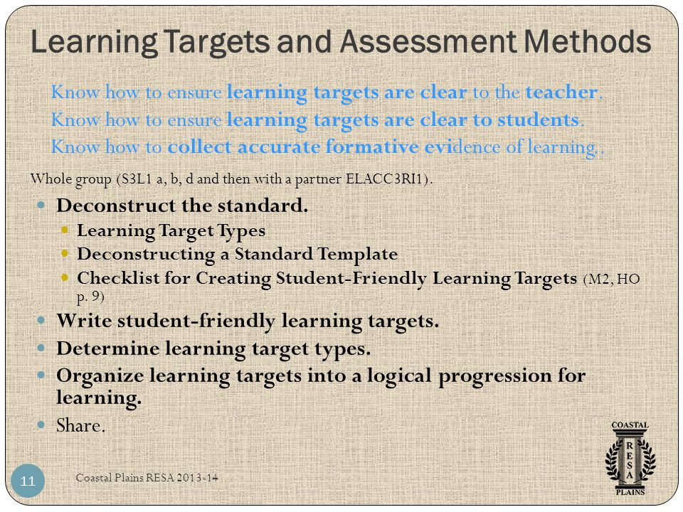 Learning Targets and Assessment Methods Coastal Plains RESA 2013-14 11 Deconstruct the standard. Learning Target Types Deconstructing a Standard Templ