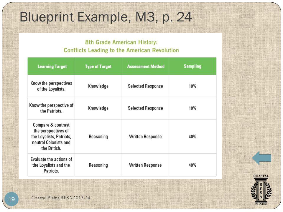 Blueprint Example, M3, p. 24 Coastal Plains RESA 2013-14 19