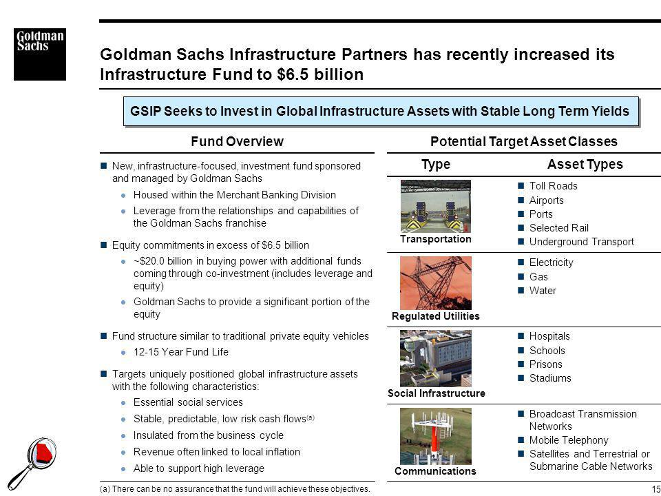 15 Goldman Sachs Infrastructure Partners has recently increased its Infrastructure Fund to $6.5 billion New, infrastructure-focused, investment fund s