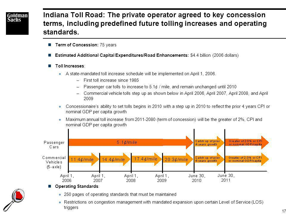 17 Indiana Toll Road: The private operator agreed to key concession terms, including predefined future tolling increases and operating standards. Oper