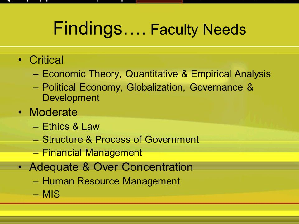 Findings…. Faculty Needs Critical –Economic Theory, Quantitative & Empirical Analysis –Political Economy, Globalization, Governance & Development Mode
