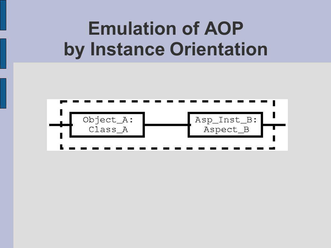 Emulation of AOP by Instance Orientation