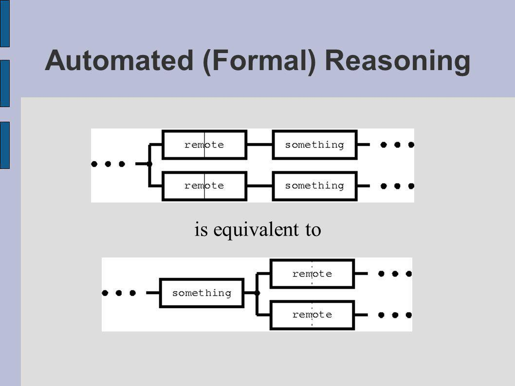 Automated (Formal) Reasoning is equivalent to