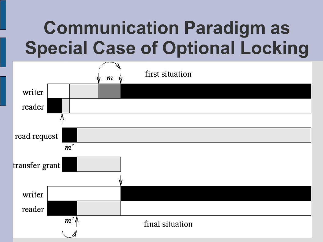 Communication Paradigm as Special Case of Optional Locking