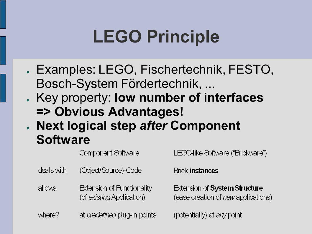 LEGO Principle ● Examples: LEGO, Fischertechnik, FESTO, Bosch-System Fördertechnik,...