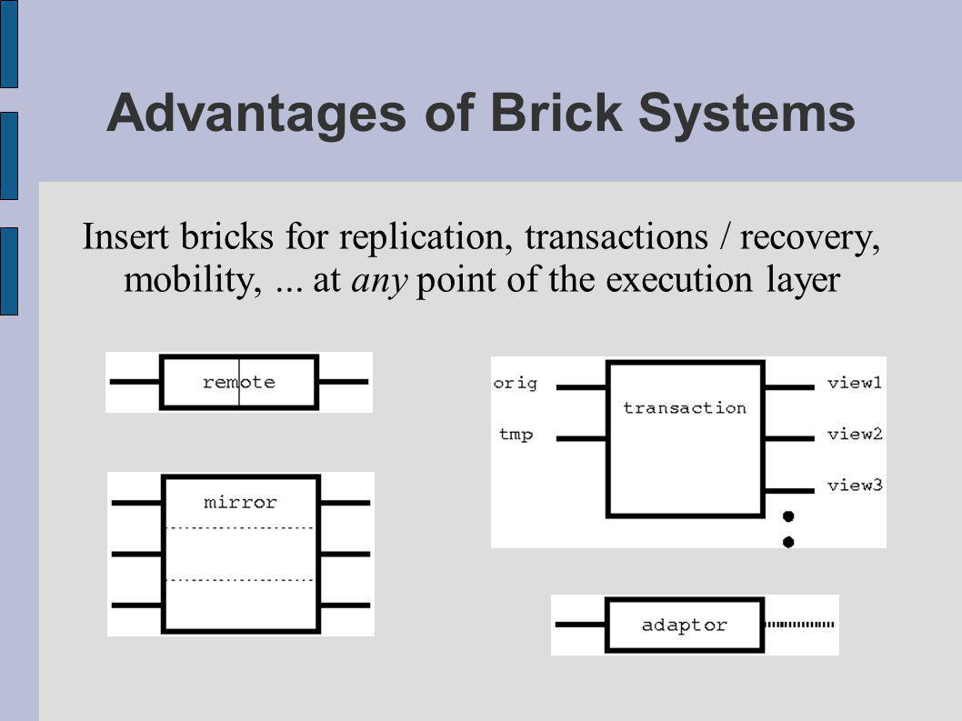Advantages of Brick Systems Insert bricks for replication, transactions / recovery, mobility,...