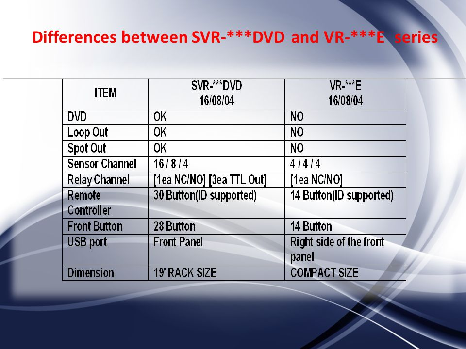 Differences between SVR-***DVD and VR-***E series