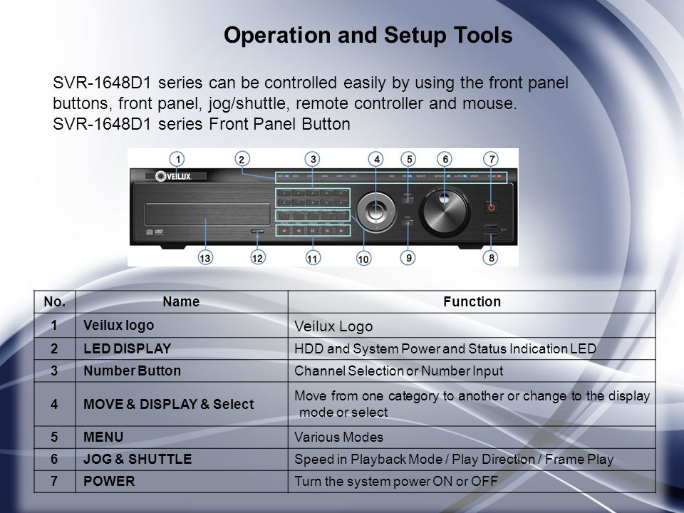 Operation and Setup Tools SVR-1648D1 series can be controlled easily by using the front panel buttons, front panel, jog/shuttle, remote controller and