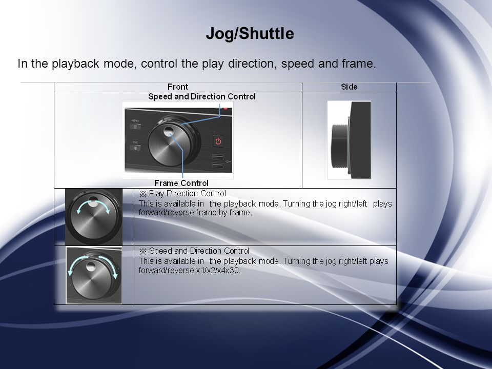 Jog/Shuttle In the playback mode, control the play direction, speed and frame.