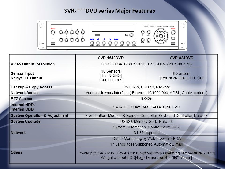SVR-1648DVDSVR-824DVD Video Output ResolutionLCD : SXGA(1280 x 1024), TV : SDTV(720 x 480/576) Sensor Input Relay/TTL Output 16 Sensors [1ea NC/NO] [3