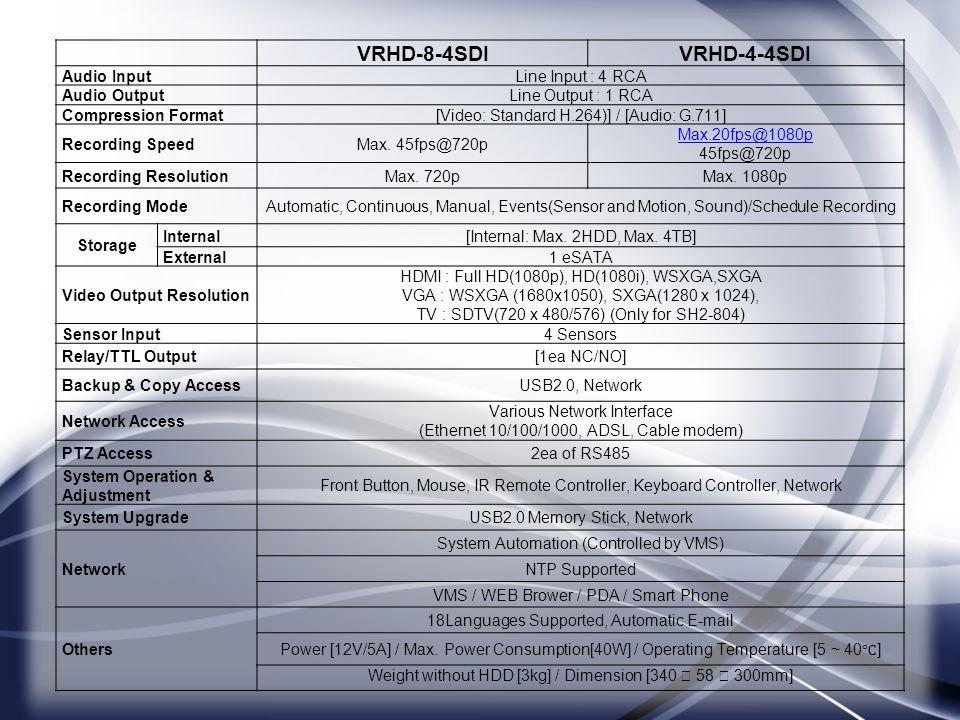 VRHD-8-4SDIVRHD-4-4SDI Audio InputLine Input : 4 RCA Audio OutputLine Output : 1 RCA Compression Format[Video: Standard H.264)] / [Audio: G.711] Recor