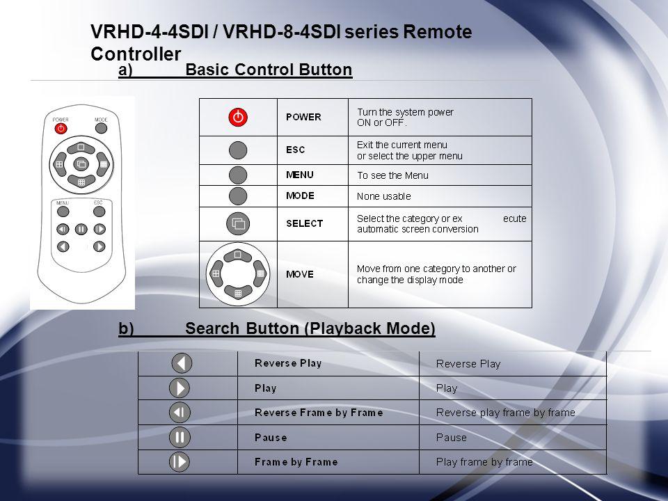 VRHD-4-4SDI / VRHD-8-4SDI series Remote Controller a)Basic Control Button b)Search Button (Playback Mode)