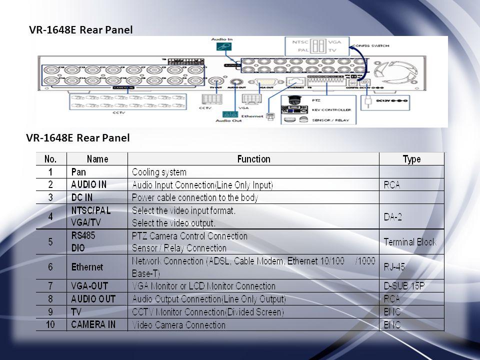 VR-1648E Rear Panel