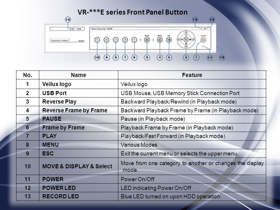 VR-***E series Front Panel Button No.NameFeature 1Veilux logo 2USB PortUSB Mouse, USB Memory Stick Connection Port 3Reverse PlayBackward Playback/Rewi