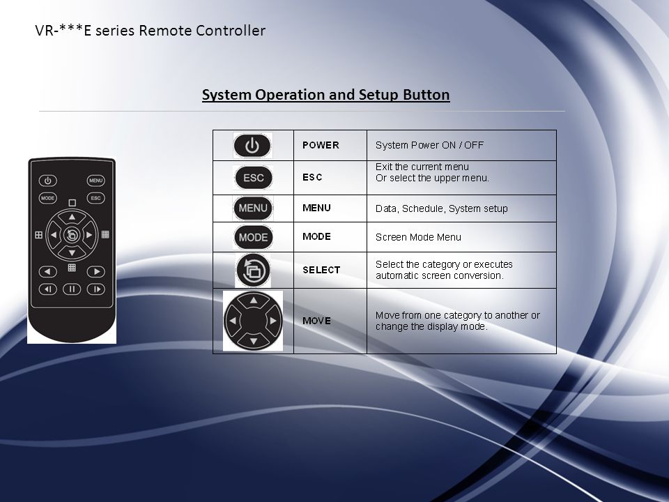 VR-***E series Remote Controller System Operation and Setup Button