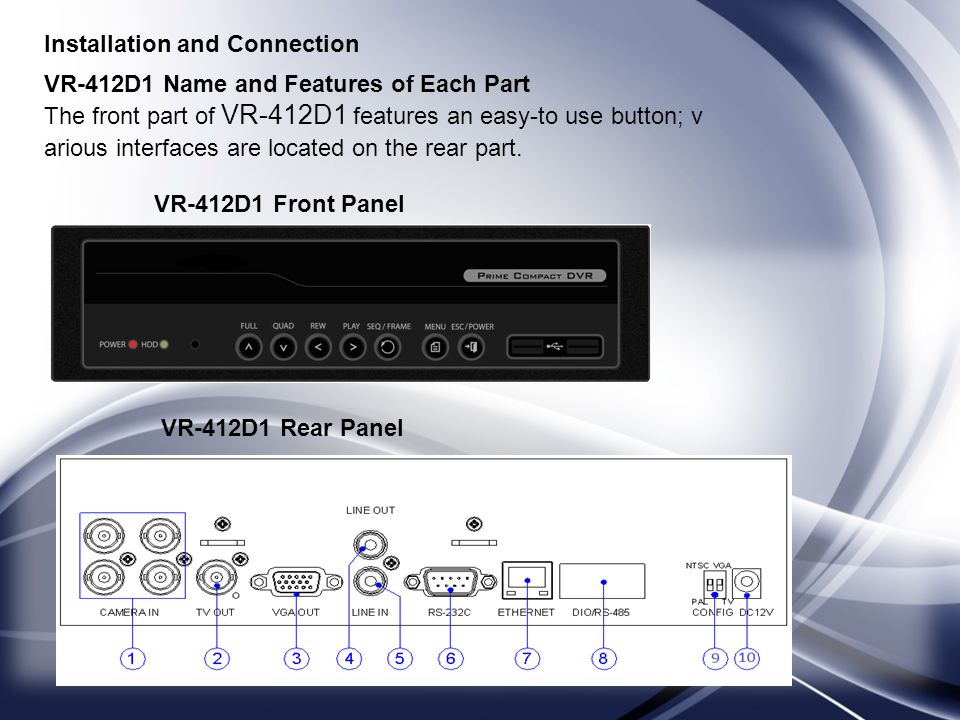 Installation and Connection VR-412D1 Name and Features of Each Part The front part of VR-412D1 features an easy-to use button; v arious interfaces are