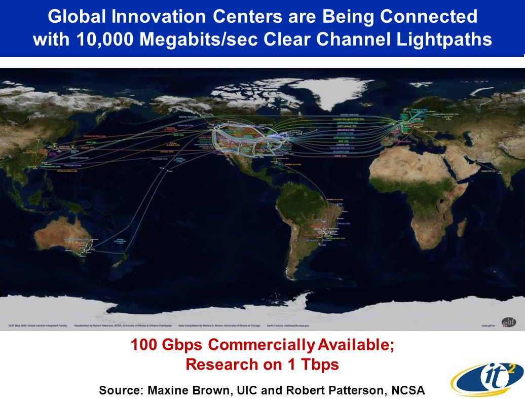 100G Addition CENIC to UCSD--Configurable, High-speed, Extensible Research Bandwidth (CHERuB) Source: Mike Norman, SDSC