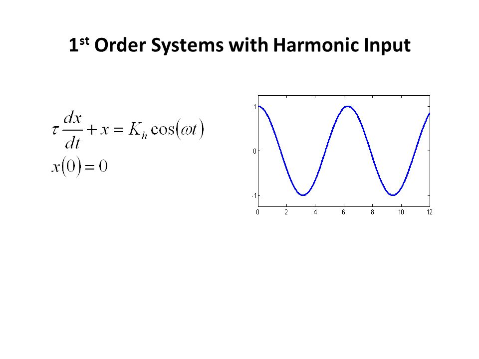1 st Order Systems with Harmonic Input