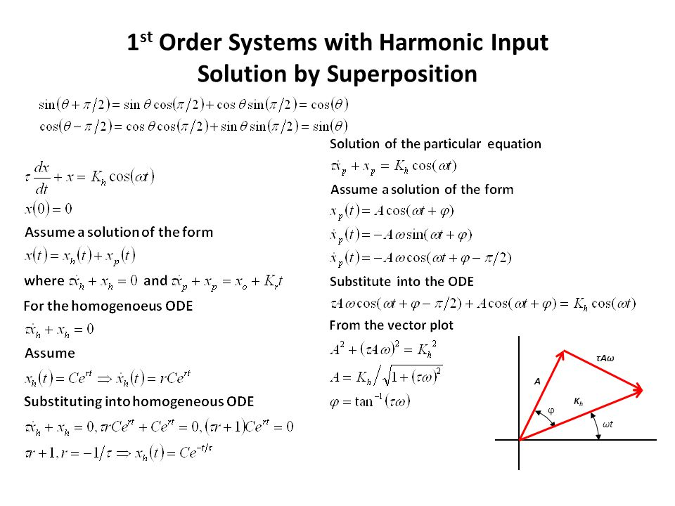 1 st Order Systems with Harmonic Input Solution by Superposition ωtωt ϕ τAωτAω A KhKh