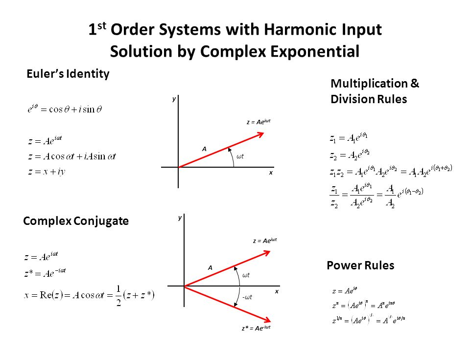 1 st Order Systems with Harmonic Input Solution by Complex Exponential ωtωt x A y z = Ae iωt Euler's Identity ωtωt x A y z = Ae iωt -ωt z* = Ae -iωt Complex Conjugate Multiplication & Division Rules Power Rules