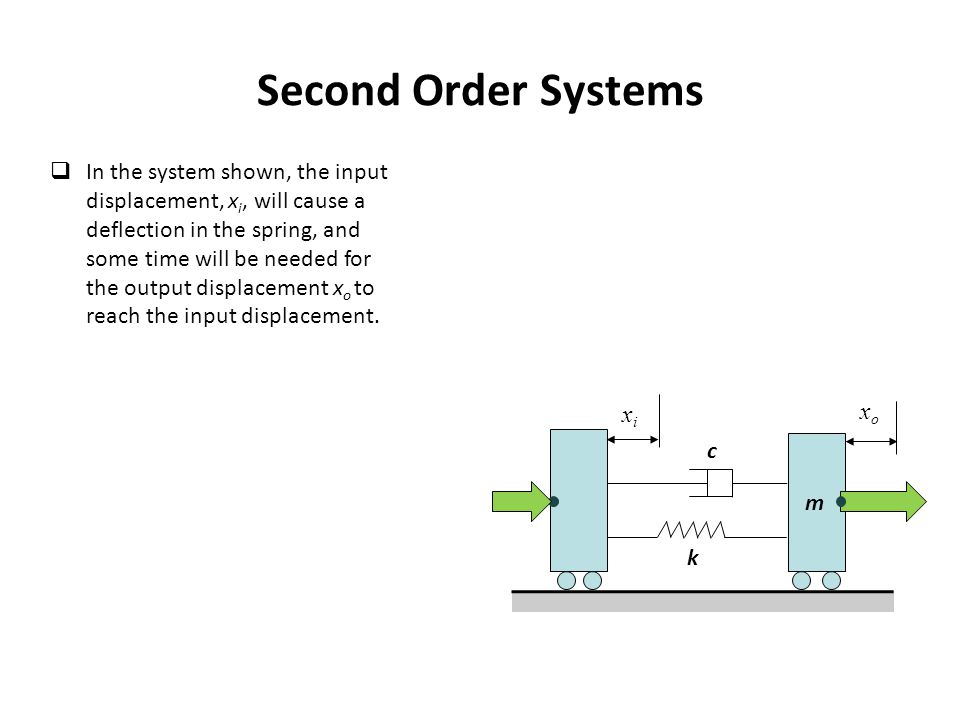 Second Order Systems  In the system shown, the input displacement, x i, will cause a deflection in the spring, and some time will be needed for the output displacement x o to reach the input displacement.