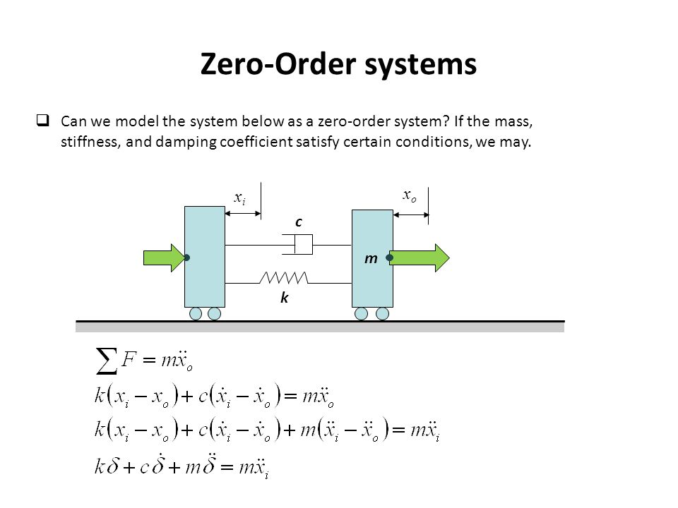 Zero-Order systems  Can we model the system below as a zero-order system.