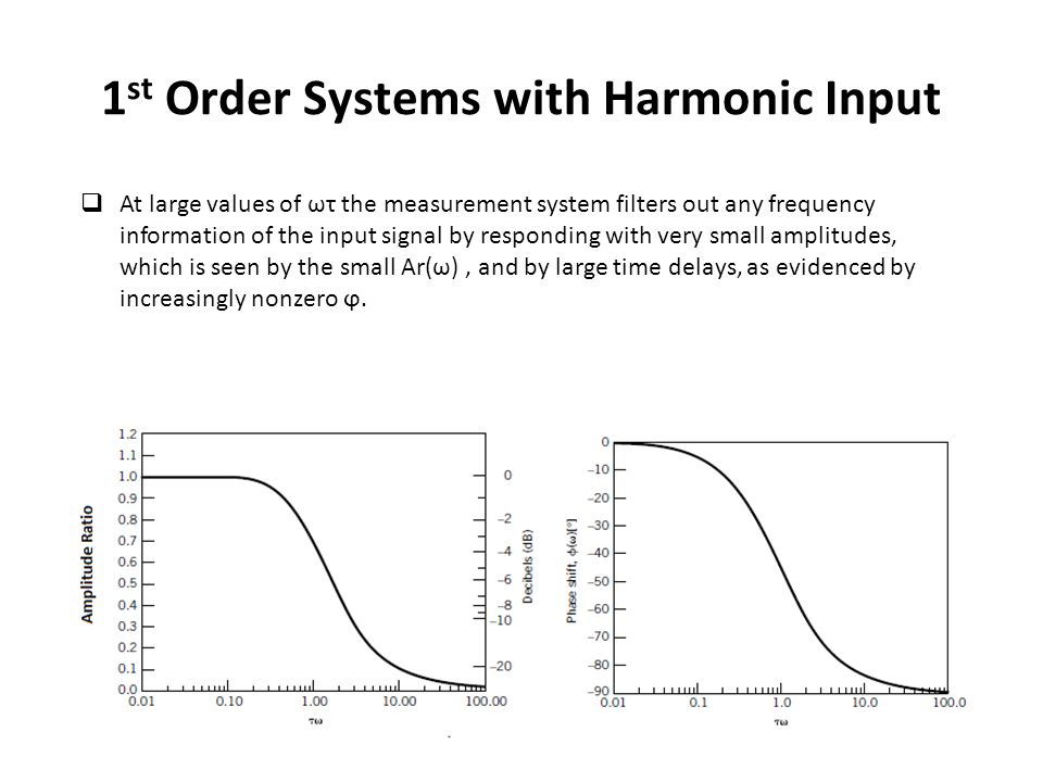 1 st Order Systems with Harmonic Input  At large values of ωτ the measurement system filters out any frequency information of the input signal by responding with very small amplitudes, which is seen by the small Ar(ω), and by large time delays, as evidenced by increasingly nonzero ϕ.