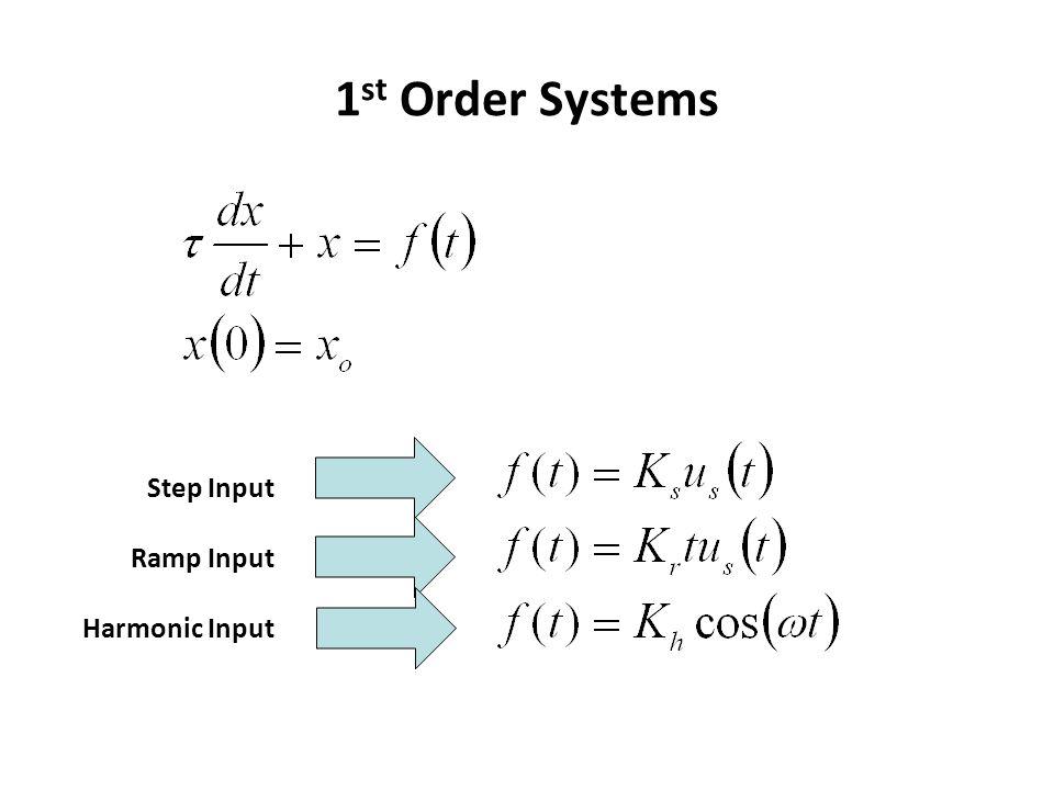 Step Input Ramp Input Harmonic Input