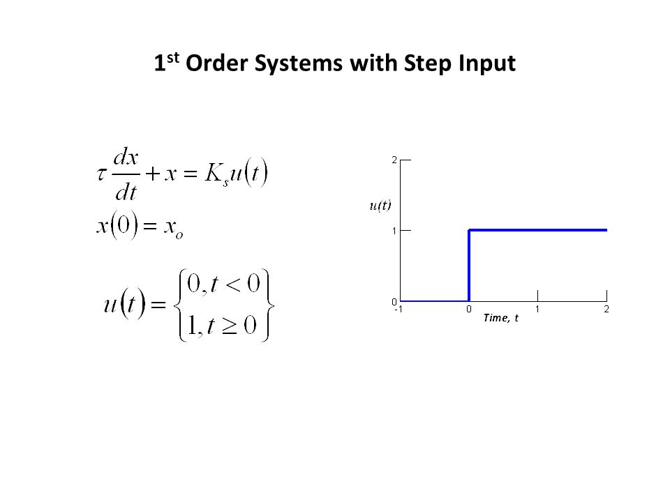 1 st Order Systems with Step Input Solution by Integration Error Ratio
