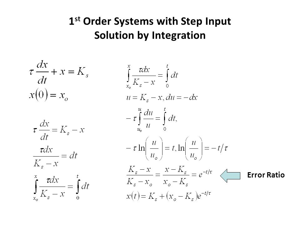 1 st Order Systems with Step Input Error Ratio and Excitation Ratio Error: Output deviation from input Excitation: Output deviation from its initial value
