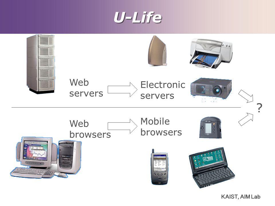 KAIST, AIM Lab U-Life Web servers Web browsers Mobile browsers Electronic servers ?
