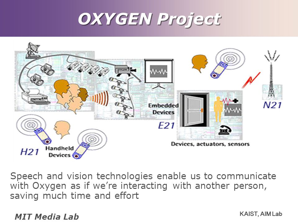 KAIST, AIM Lab OXYGEN Project Speech and vision technologies enable us to communicate with Oxygen as if we're interacting with another person, saving much time and effort MIT Media Lab