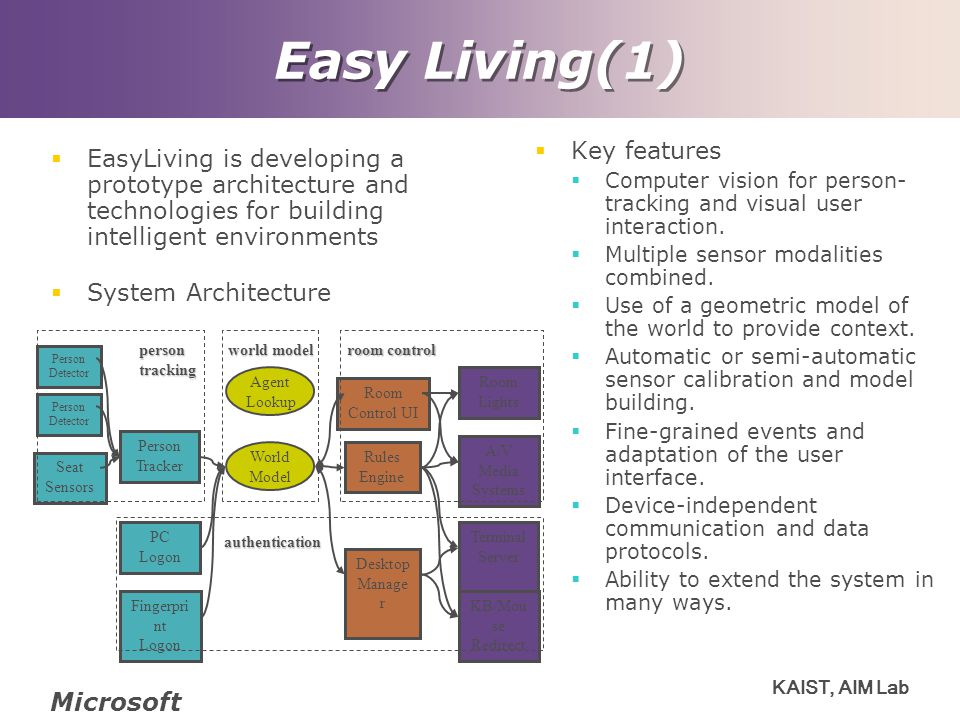 KAIST, AIM Lab Easy Living(1)  EasyLiving is developing a prototype architecture and technologies for building intelligent environments  System Architecture  Key features  Computer vision for person- tracking and visual user interaction.