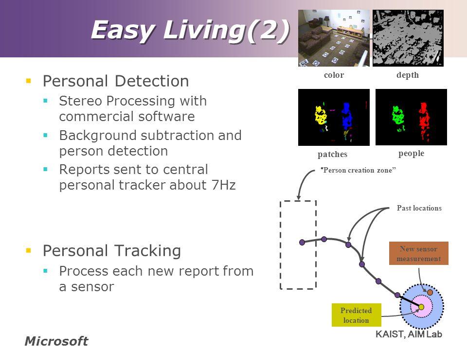 KAIST, AIM Lab Easy Living(2)....