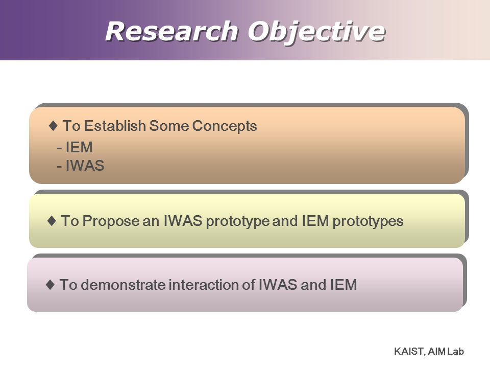 KAIST, AIM Lab Research Objective ♦ To Establish Some Concepts - IEM - IWAS ♦ To Establish Some Concepts - IEM - IWAS ♦ To Propose an IWAS prototype and IEM prototypes ♦ To demonstrate interaction of IWAS and IEM