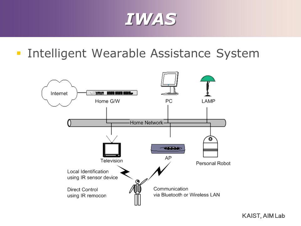 KAIST, AIM Lab IWAS  Intelligent Wearable Assistance System