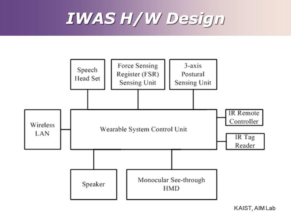 KAIST, AIM Lab IWAS H/W Design