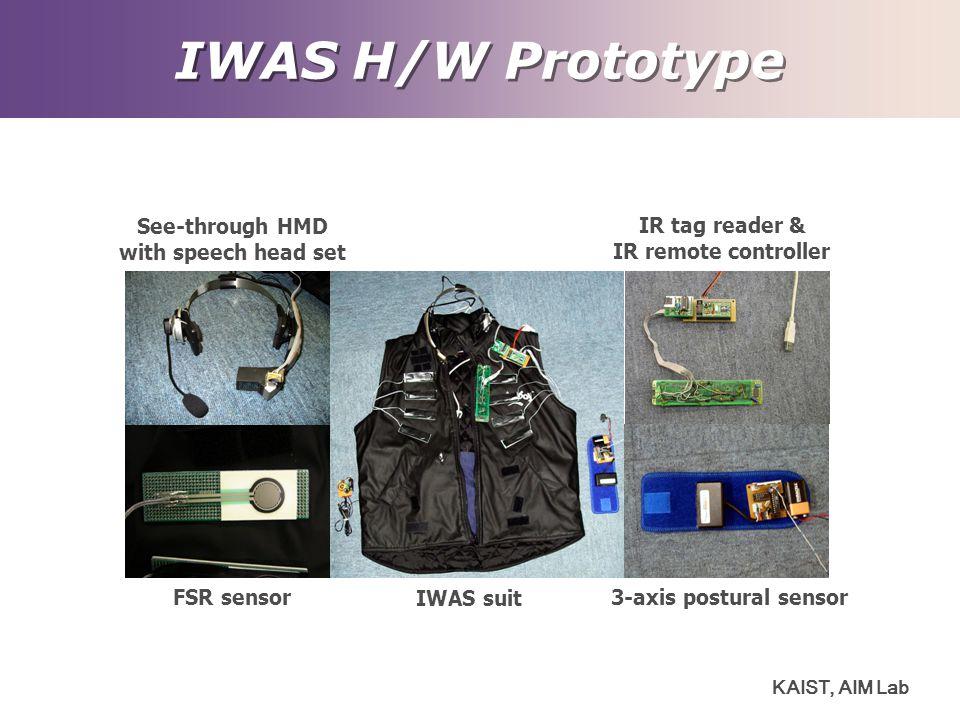 KAIST, AIM Lab IWAS H/W Prototype FSR sensor See-through HMD with speech head set IR tag reader & IR remote controller 3-axis postural sensor IWAS suit