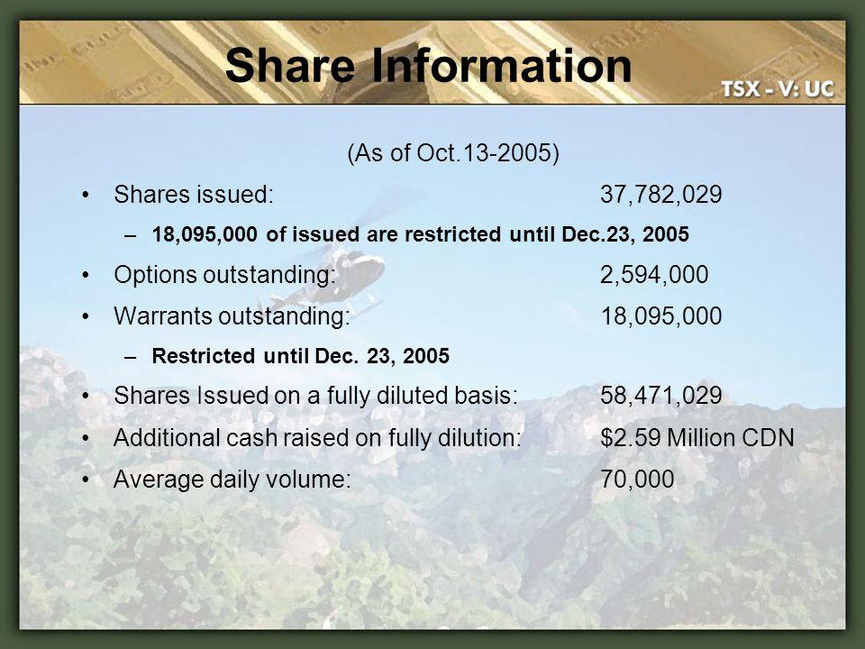 TSX-V: UC Trading on the Canadian Venture Exchange Market capitalization: $10 Million Cdn.