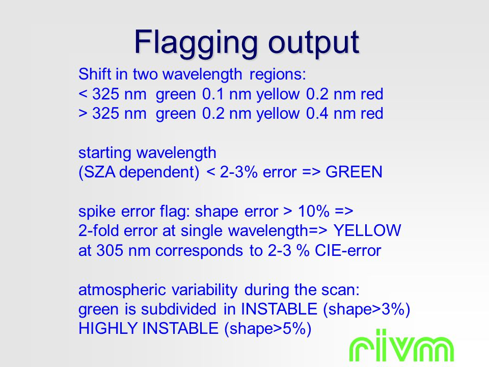 Flagging output Shift in two wavelength regions: < 325 nm green 0.1 nm yellow 0.2 nm red > 325 nm green 0.2 nm yellow 0.4 nm red starting wavelength (