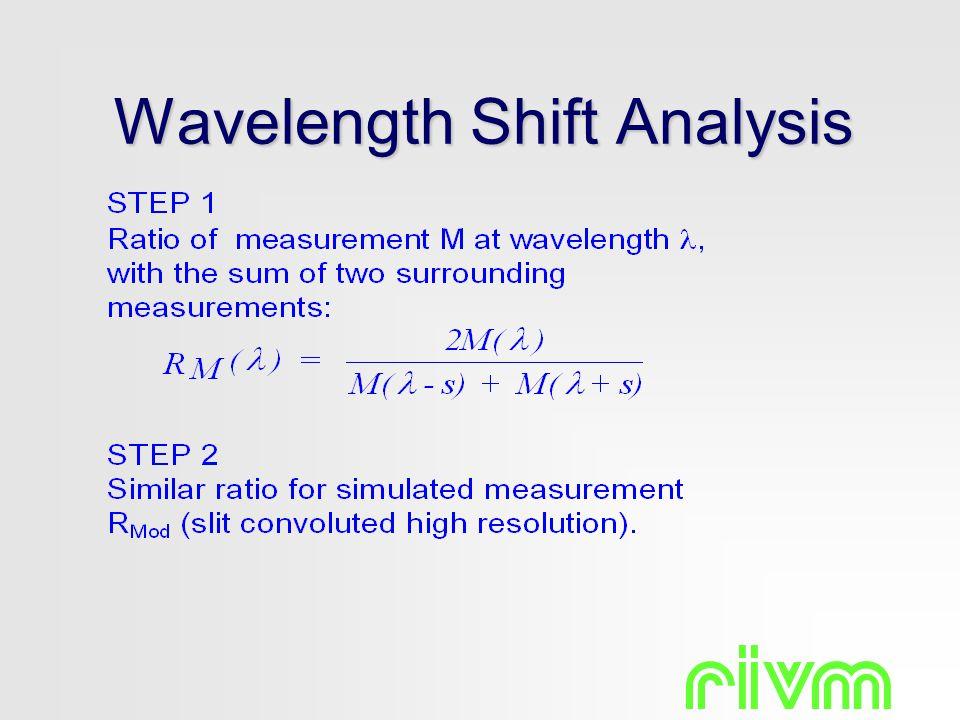 Wavelength Shift Analysis