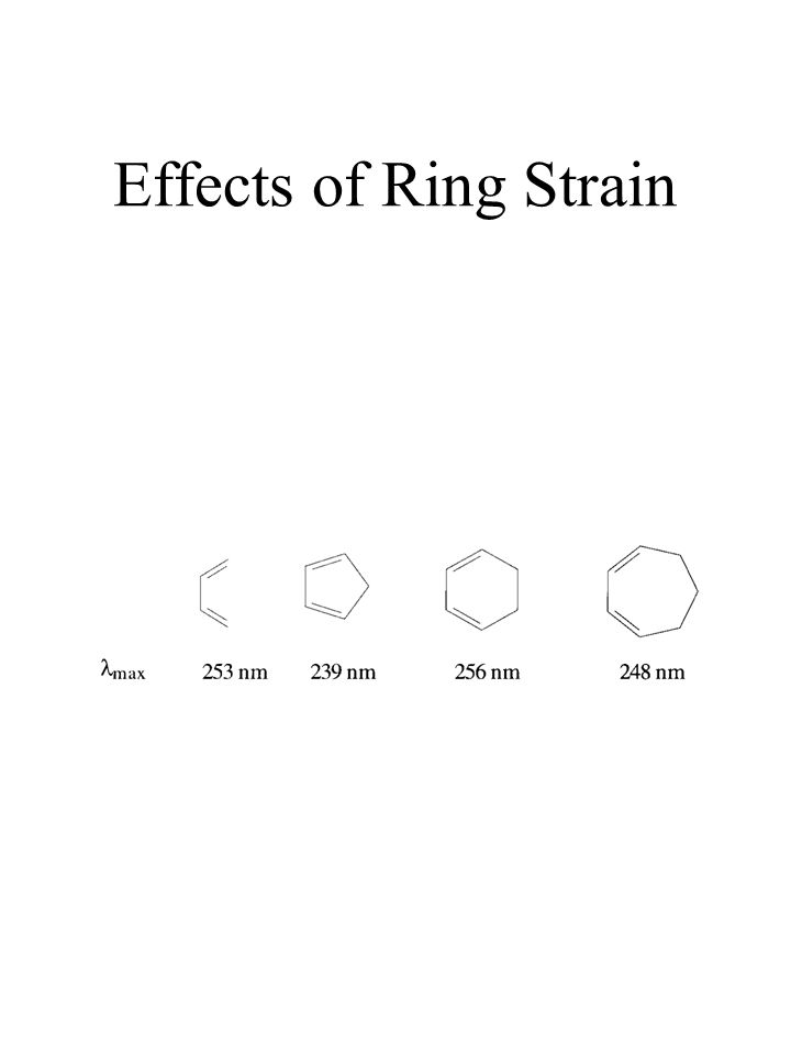 Effects of Ring Strain