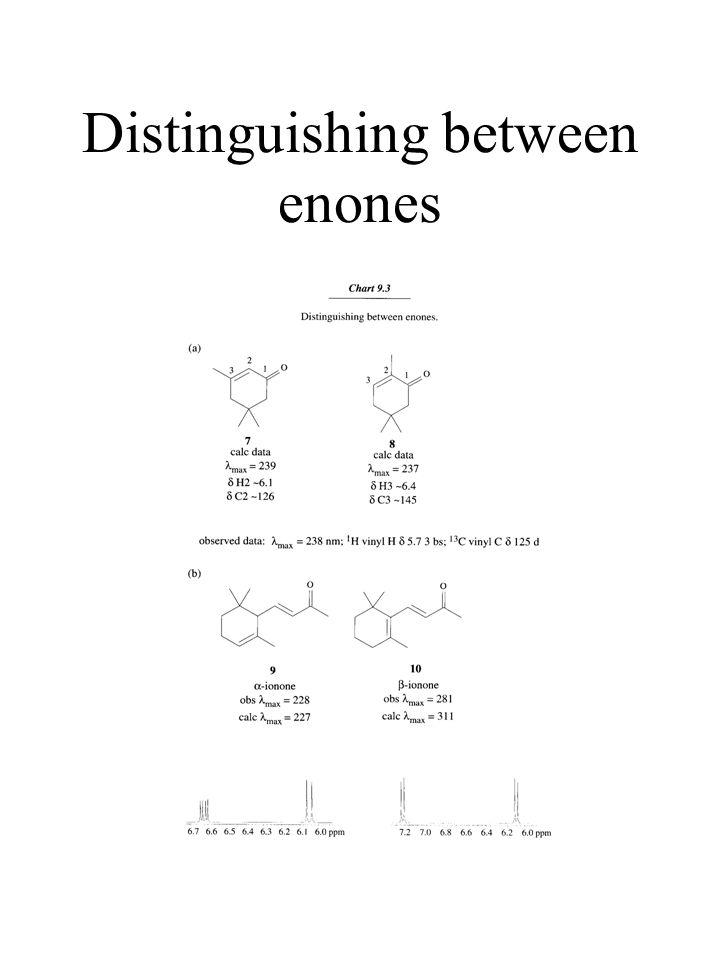 Distinguishing between enones