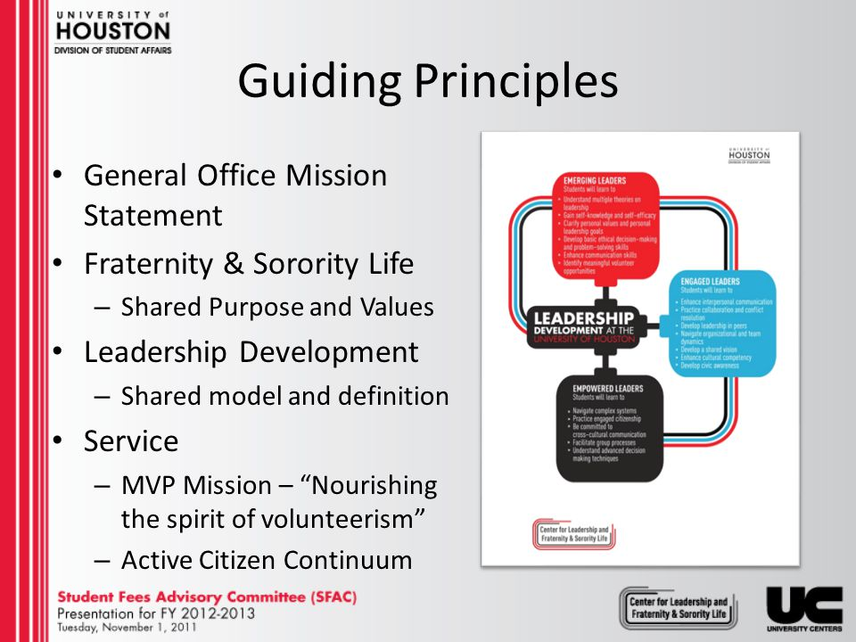 Guiding Principles General Office Mission Statement Fraternity & Sorority Life – Shared Purpose and Values Leadership Development – Shared model and definition Service – MVP Mission – Nourishing the spirit of volunteerism – Active Citizen Continuum