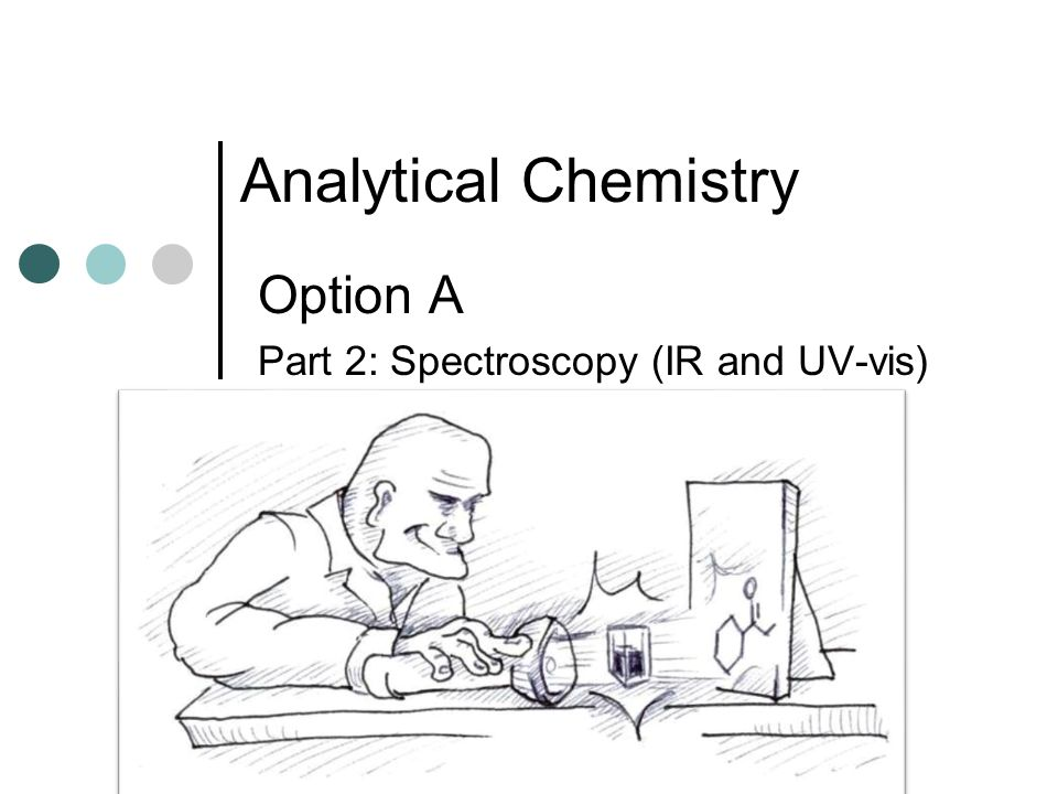 Analytical Chemistry Option A Part 2: Spectroscopy (IR and UV-vis)