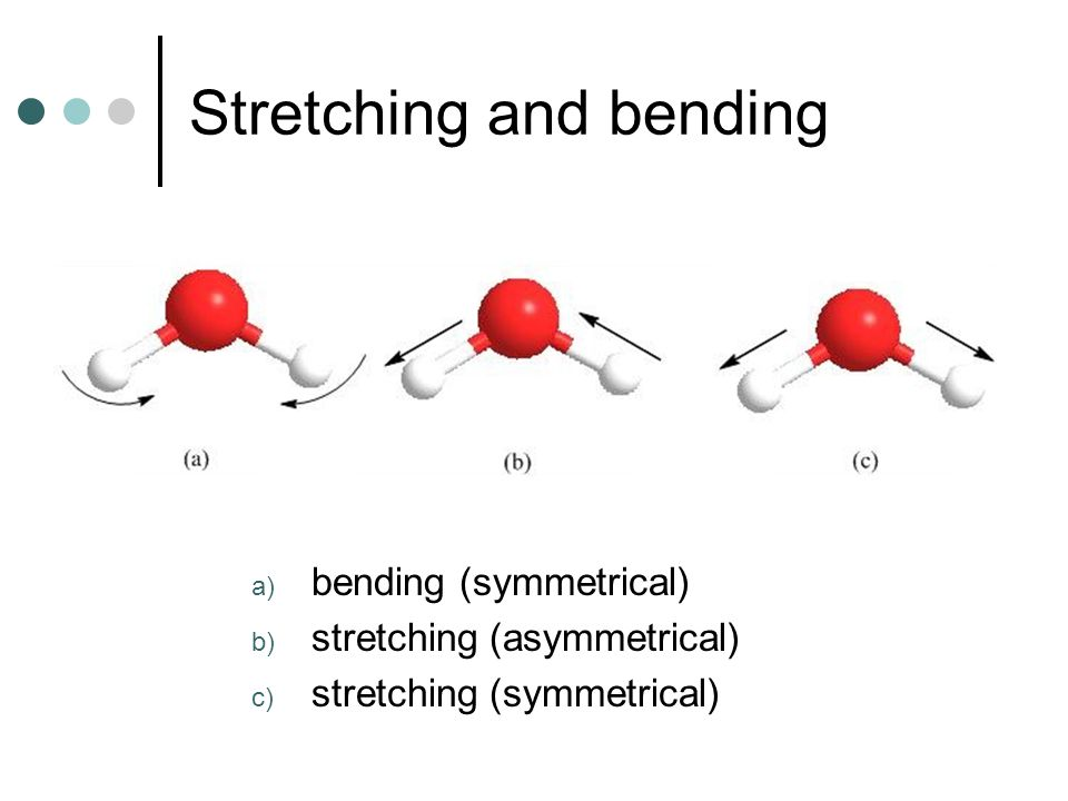 Stretching and bending a) bending (symmetrical) b) stretching (asymmetrical) c) stretching (symmetrical)