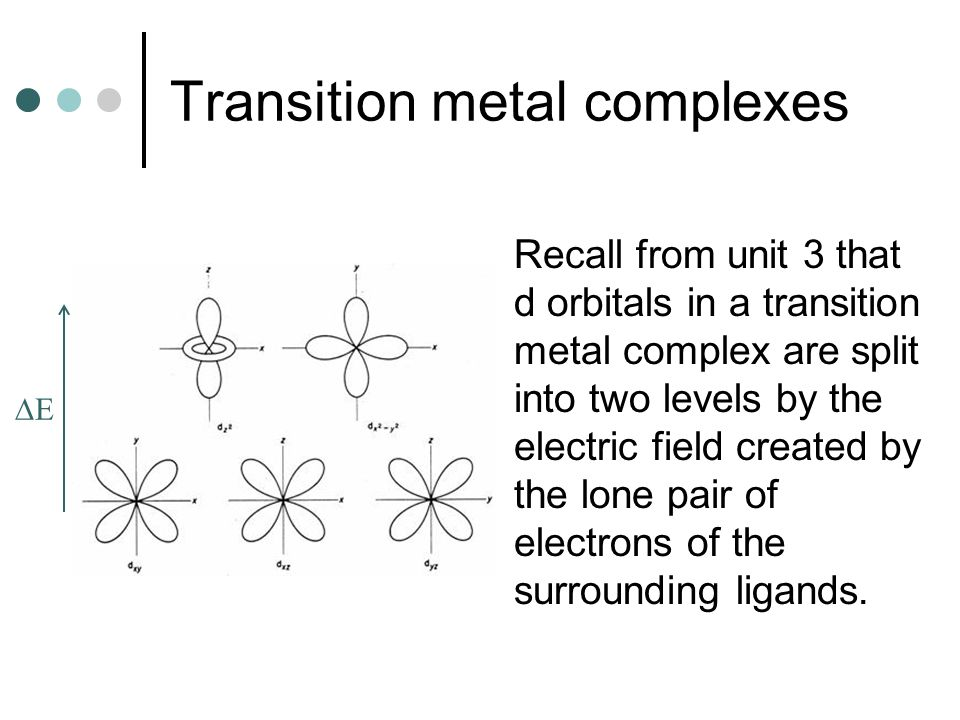 Transition metal complexes Recall from unit 3 that d orbitals in a transition metal complex are split into two levels by the electric field created by