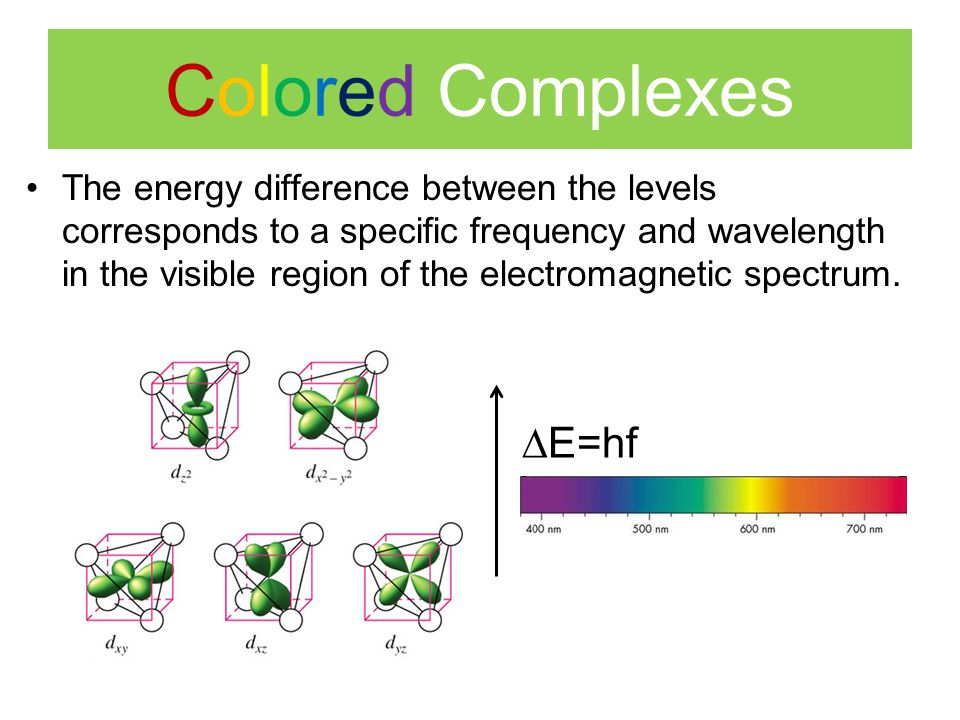 Colored Complexes The energy difference between the levels corresponds to a specific frequency and wavelength in the visible region of the electromagnetic spectrum.