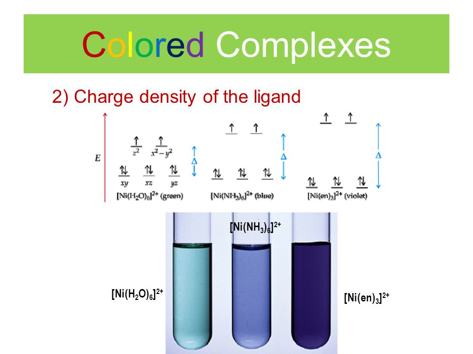 Colored Complexes 2) Charge density of the ligand [Ni(H 2 O) 6 ] 2+ [Ni(NH 3 ) 6 ] 2+ [Ni(en) 3 ] 2+